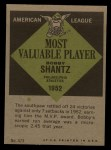 1961 Topps #473   -  Bobby Shantz Most Valuable Player Back Thumbnail