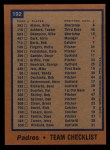 1978 Topps #192   Padres Team Checklist Back Thumbnail