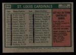 1975 Topps Mini #246   -  Red Schoendienst Cardinals Team Checklist Back Thumbnail