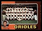 1975 Topps Mini #117   -  Earl Weaver Orioles Team Checklist Front Thumbnail