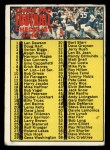 1970 Topps #9   Football Checklist 1 Front Thumbnail