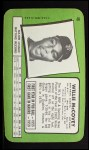 1971 Topps Super #46  Willie McCovey  Back Thumbnail