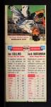1955 Topps DoubleHeader #65 #66 Joe Collins / Jack Harshman  Back Thumbnail