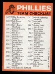 1973 Topps Blue Checklist   Phillies Back Thumbnail