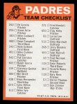 1973 Topps Blue Team Checklists #21   San Diego Padres Back Thumbnail