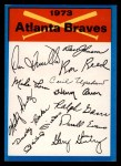 1973 Topps Blue Checklist   Braves Front Thumbnail
