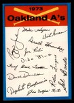 1973 Topps Blue Checklist   Athletics Front Thumbnail
