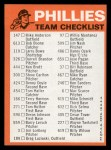 1973 Topps Blue Team Checklists #19   Philadelphia Phillies Back Thumbnail