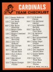 1973 Topps Blue Checklist   Cardinals Back Thumbnail