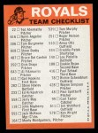 1973 Topps Blue Team Checklists #11   Kansas City Royals Back Thumbnail