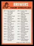 1973 Topps Blue Team Checklists #13   Milwaukee Brewers Back Thumbnail