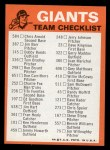 1973 Topps Blue Team Checklists #22   San Francisco Giants Back Thumbnail