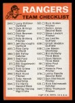 1973 Topps Blue Team Checklists #24   Texas Rangers Back Thumbnail