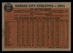 1962 Topps #384   Athletics Team Back Thumbnail