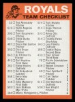 1973 Topps Blue Team Checklists #11   Kansas City Royals Back Thumbnail
