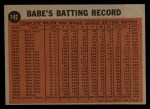 1962 Topps #142 A  -  Babe Ruth Coaching for the Dodgers Back Thumbnail