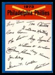 1973 Topps Blue Team Checklists #19   Philadelphia Phillies Front Thumbnail