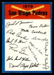 1973 Topps Blue Team Checklists #21   San Diego Padres Front Thumbnail