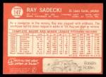 1964 Topps #147  Ray Sadecki  Back Thumbnail