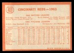1964 Topps #403   Reds Team Back Thumbnail
