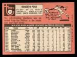 1969 Topps #184  Roberto Pena  Back Thumbnail