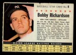 1961 Post Cereal #8 COM Bobby Richardson  Front Thumbnail