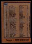 1978 Topps #724   Royals Team Checklist Back Thumbnail