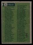 1977 Topps #32   Checklist 1 Back Thumbnail