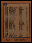 1978 Topps #526   Reds Team Checklist Back Thumbnail