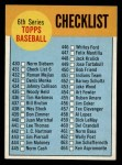 1963 Topps #431 BLK  Checklist 6 Front Thumbnail