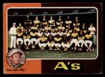1975 Topps #561   -  Al Dark Athletics Team Checklist Front Thumbnail