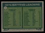 1977 Topps #1   -  George Brett / Bill Madlock Batting Leaders   Back Thumbnail