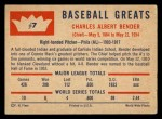 1960 Fleer #7  Chief Bender  Back Thumbnail