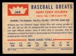 1960 Fleer #65  Harry Heilmann  Back Thumbnail