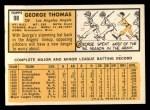 1963 Topps #98  George Thomas  Back Thumbnail