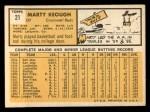 1963 Topps #21 ^COR^ Marty Keough  Back Thumbnail