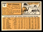 1963 Topps #89  Dick Stigman  Back Thumbnail