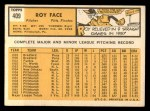1963 Topps #409 xTOU Roy Face  Back Thumbnail