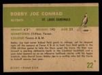 1961 Fleer #22  Bobby Joe Conrad  Back Thumbnail