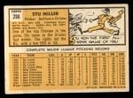 1963 Topps #286  Stu Miller  Back Thumbnail