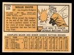 1963 Topps #229  Willie Davis  Back Thumbnail