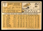 1963 Topps #21 xSTR Marty Keough  Back Thumbnail