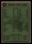 1974 Topps #74   Twins Team Back Thumbnail