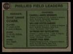 1974 Topps #119   -  Danny Ozark / Carroll Beringer / Bill DeMars / Ray Ripplemeyer / Bobby Wine Phillies Leaders  Back Thumbnail