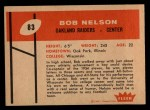 1960 Fleer #83  Bob Nelson  Back Thumbnail
