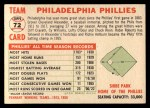 1956 Topps #72 D55  Phillies Team Back Thumbnail