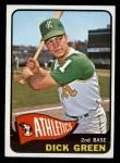 1965 O-Pee-Chee #168  Dick Green  Front Thumbnail