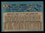 1965 O-Pee-Chee #168  Dick Green  Back Thumbnail