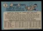 1965 O-Pee-Chee #28  Barney Schultz  Back Thumbnail