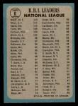 1965 O-Pee-Chee #6   -  Ken Boyer / Willie Mays / Ron Santo NL RBI Leaders Back Thumbnail